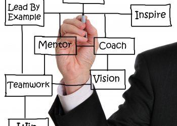 O Programa de mentoria estratégica visa capacitar o empresário ou gestor e seus líderes, promovendo práticas e conhecimento em gestão dentro da organização.